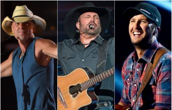 Highest-Paid Country Stars