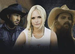 53rd Annual ACM Awards – Predictions